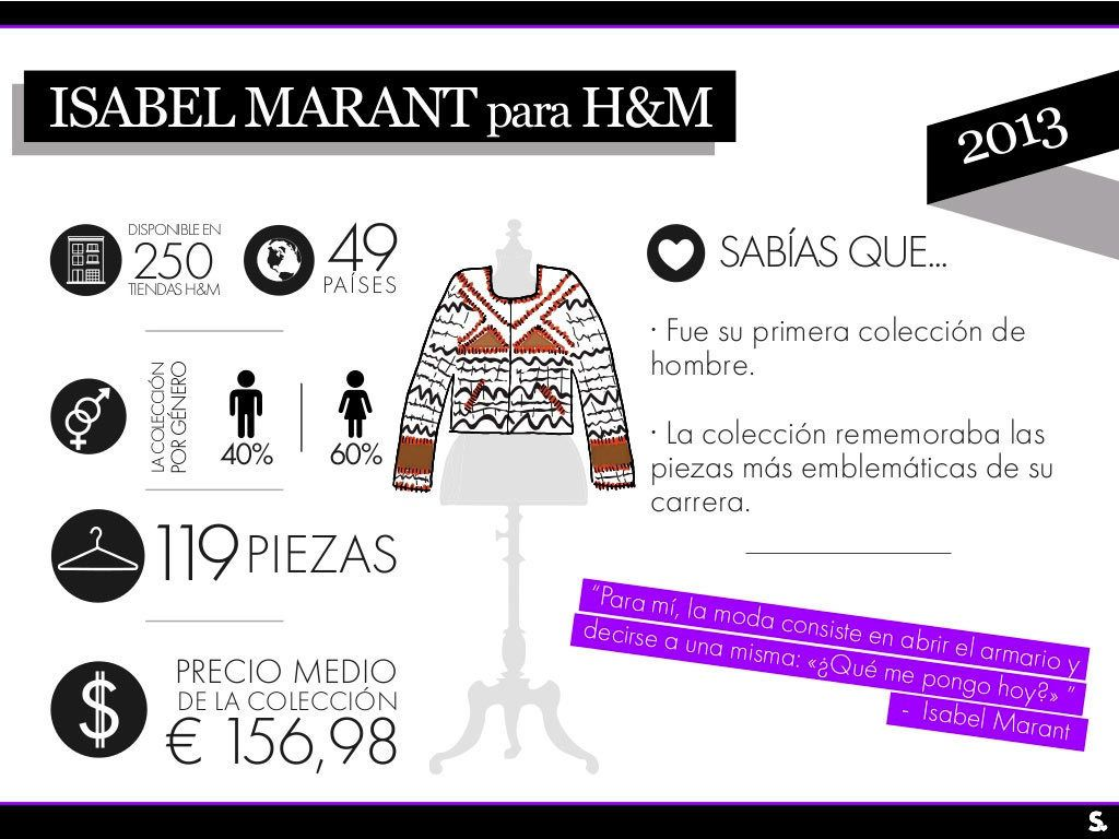 <p>El año pasado la diseñadora<strong> Isabel Marant</strong> creaba por primera vez piezas para hombre en su colaboración con<strong> H&M</strong>.</p>