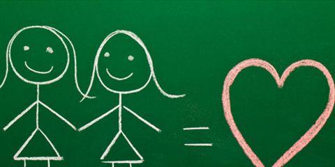 Finger, Green, Heart, Love, Gesture, Illustration, Child art, Drawing, Valentine's day, Chalk,