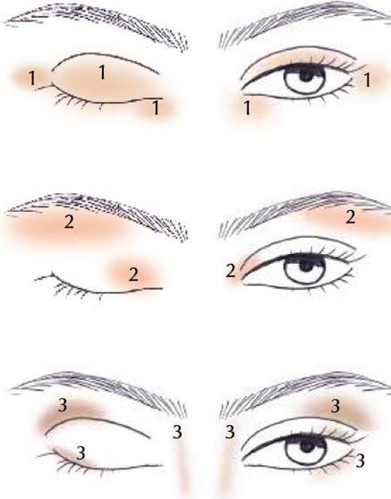 Cheek, Skin, Eyelash, Forehead, Eyebrow, White, Colorfulness, Iris, Organ, Temple,