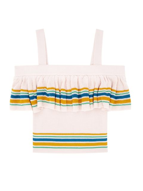 """<p><a href=""""http://www.asos.com/asos/asos-knitted-top-in-off-shoulder-with-stripe-ruffle-detail/prod/pgeproduct.aspx?iid=6317987&clr=Multi&SearchQuery=stripe&pgesize=36&pge=0&totalstyles=2878&gridsize=3&gridrow=1&gridcolumn=3"""" target=""""_blank"""">ASOS</a> ruf"""