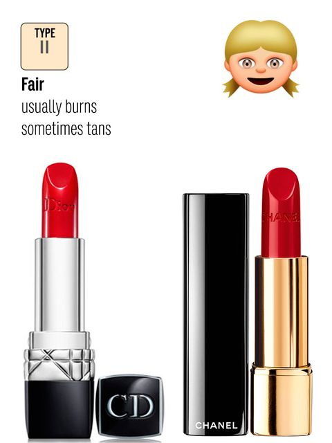 How To Wear Red Lipstick For Your Skin Tone