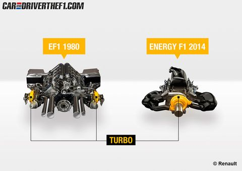 Yellow, Technology, Toy, Font, Orange, Black, Machine, Lego, Motorcycle accessories, Auto part,