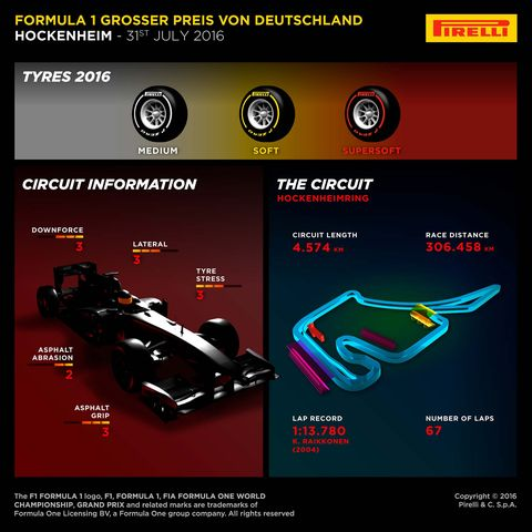 Automotive design, Automotive tire, Technology, Advertising, Poster, Machine, Auto part, Formula one, Open-wheel car, Brand,