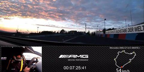 Sky, Formula one, Vehicle, Car, Font, Racing video game, Auto racing, Cloud, Race track, Racing,
