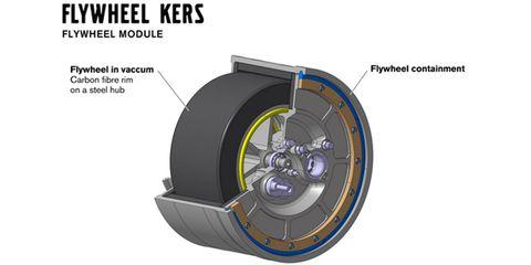 Automotive tire, Rim, Automotive wheel system, Auto part, Synthetic rubber, Tread, Parallel, Alloy wheel, Rolling, Circle,