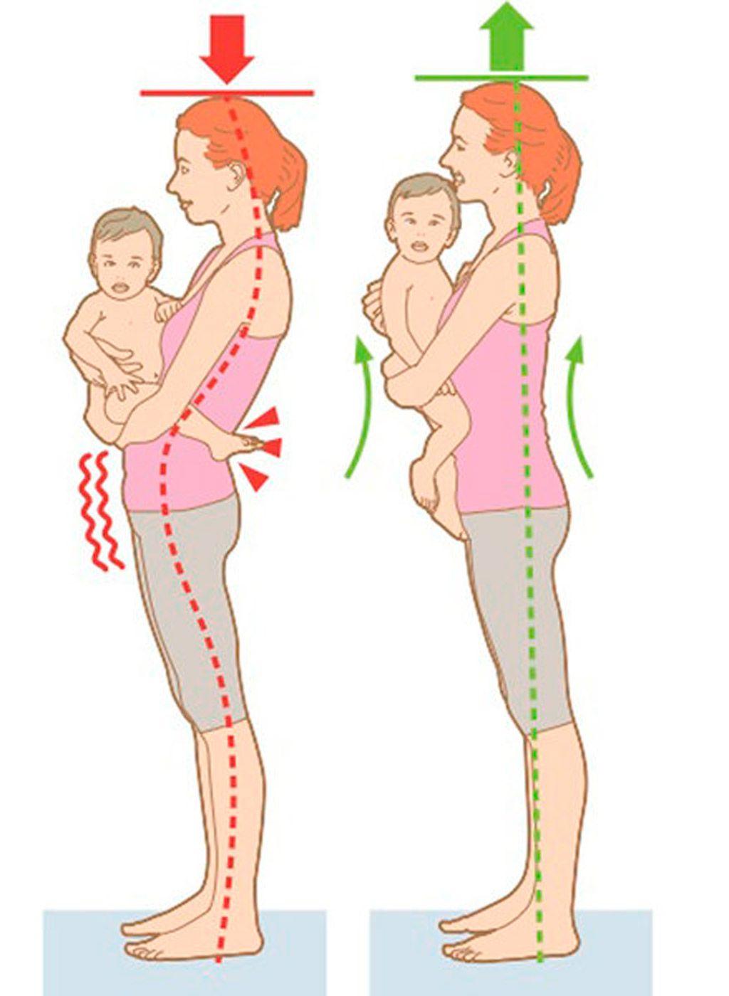 Ejercicios despues del parto