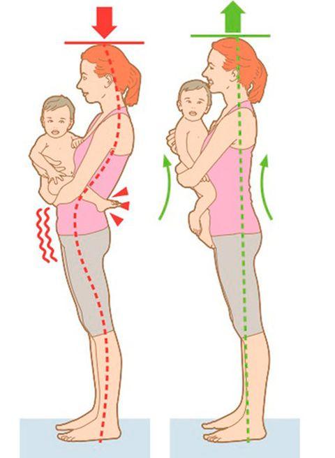 como puedo hacer el amor después del parto