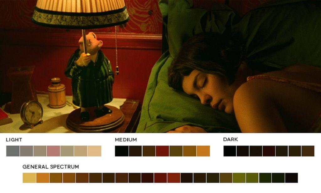 El esquema de color en el cine: una pequeña guía para no perderse