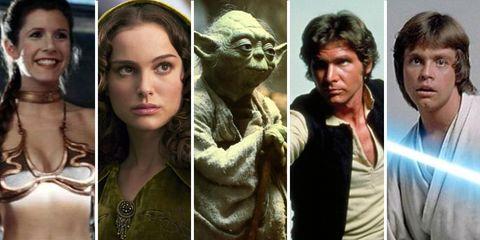 Personajes de Star Wars Banner