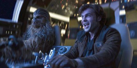 Chewbacca, Fictional character, Human,