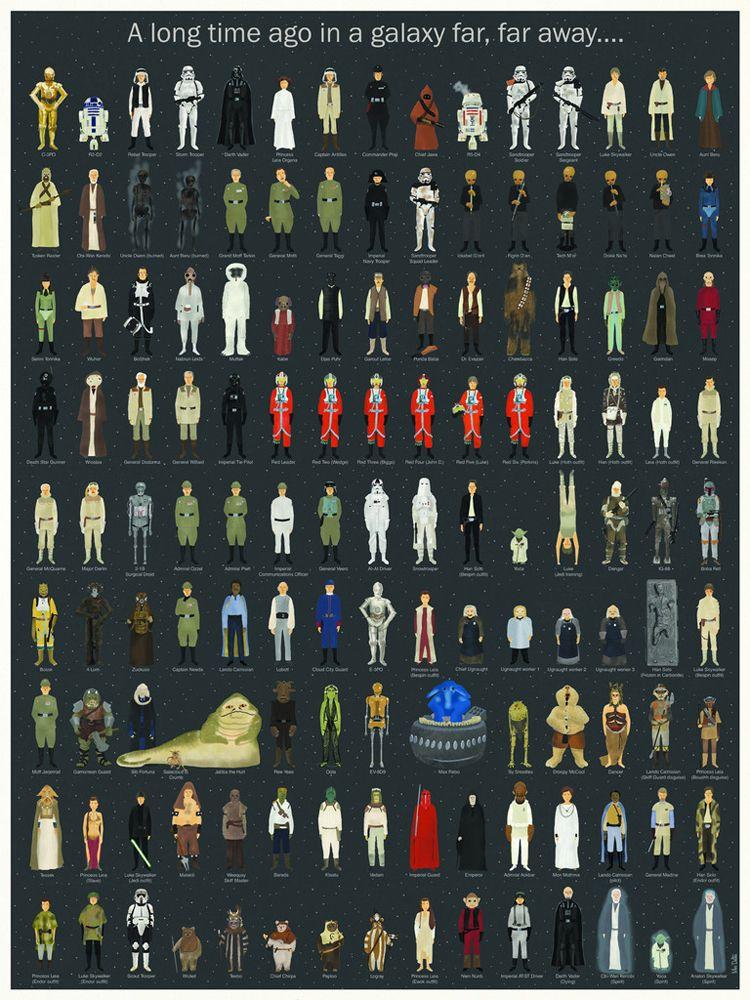 Un póster con todos los personajes de las películas originales de 'Star Wars'