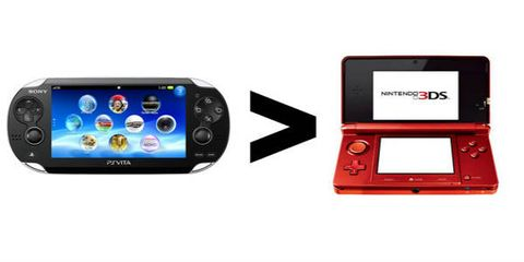 Electronic device, Gadget, Handheld game console, Technology, Red, Portable electronic game, Video game console, Display device, Home game console accessory, Game controller,