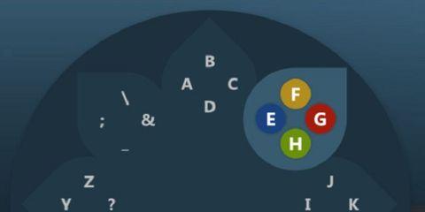 Text, Colorfulness, Circle, Graphics,