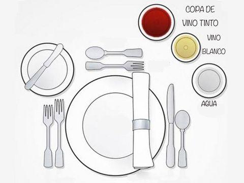 Sabes c mo colocar los cubiertos en la mesa - Como se sirve en la mesa ...