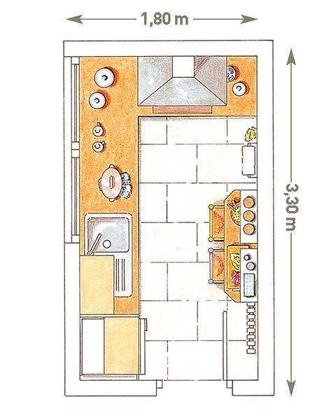 Cocinas peque as con planos for Distribucion de muebles de cocina