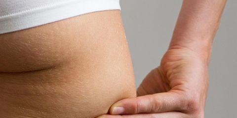 Skin, Abdomen, Hand, Joint, Stomach, Trunk, Close-up, Waist, Gesture, Arm,