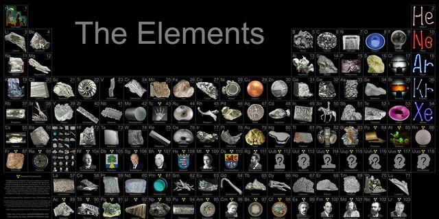 qu ocurrira si todos los elementos de la tabla peridica entraran en contacto a la vez
