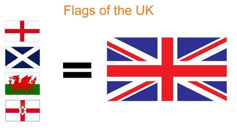 Results for Bandera De Inglaterra O Reino Unido