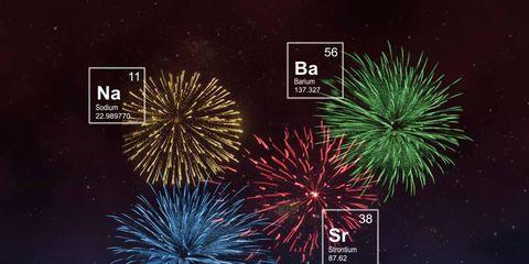 3f80385602f La química de los fuegos artificiales