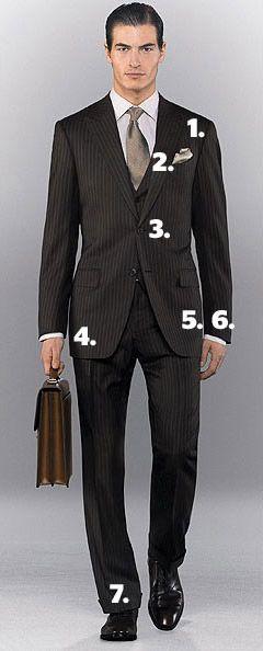 Dress Suit Diagram Block And Schematic Diagrams