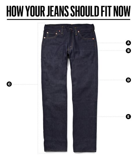 02285d470b4 The 5-Point Guide to Getting the Perfect Jeans - Best Jeans 2014