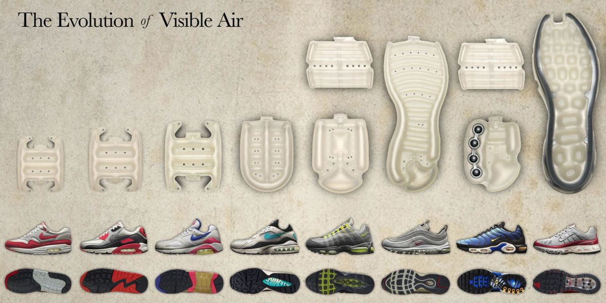 See The Evolution Of Nike S Air Max Sneakers From 1987 2015