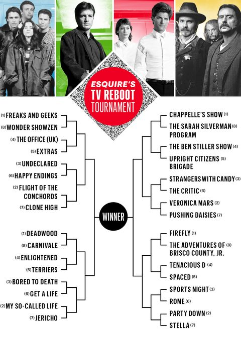 TV Reboot Tournament - Vote for Which Show Should Come Back