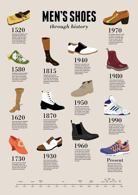 History International Shoe Company