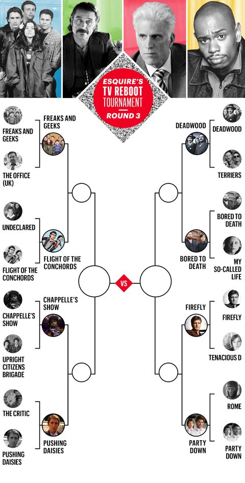 TV Reboot Tournament Round 3 - What Show Should Come Back?