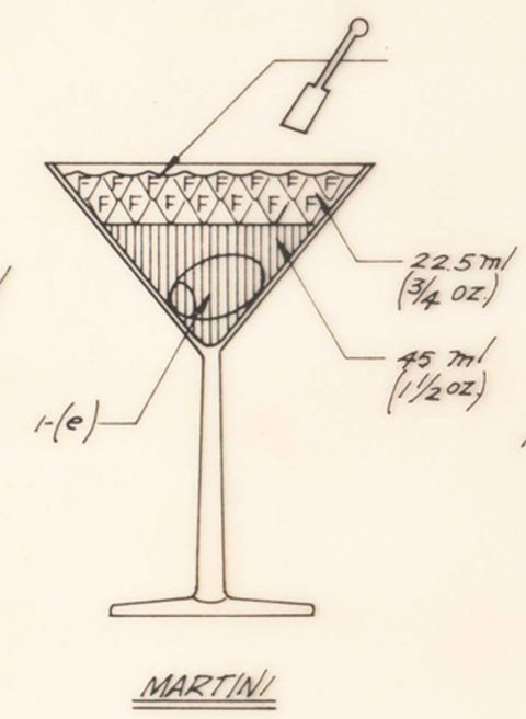 U S  Forest Service Cocktail Construction Chart - National