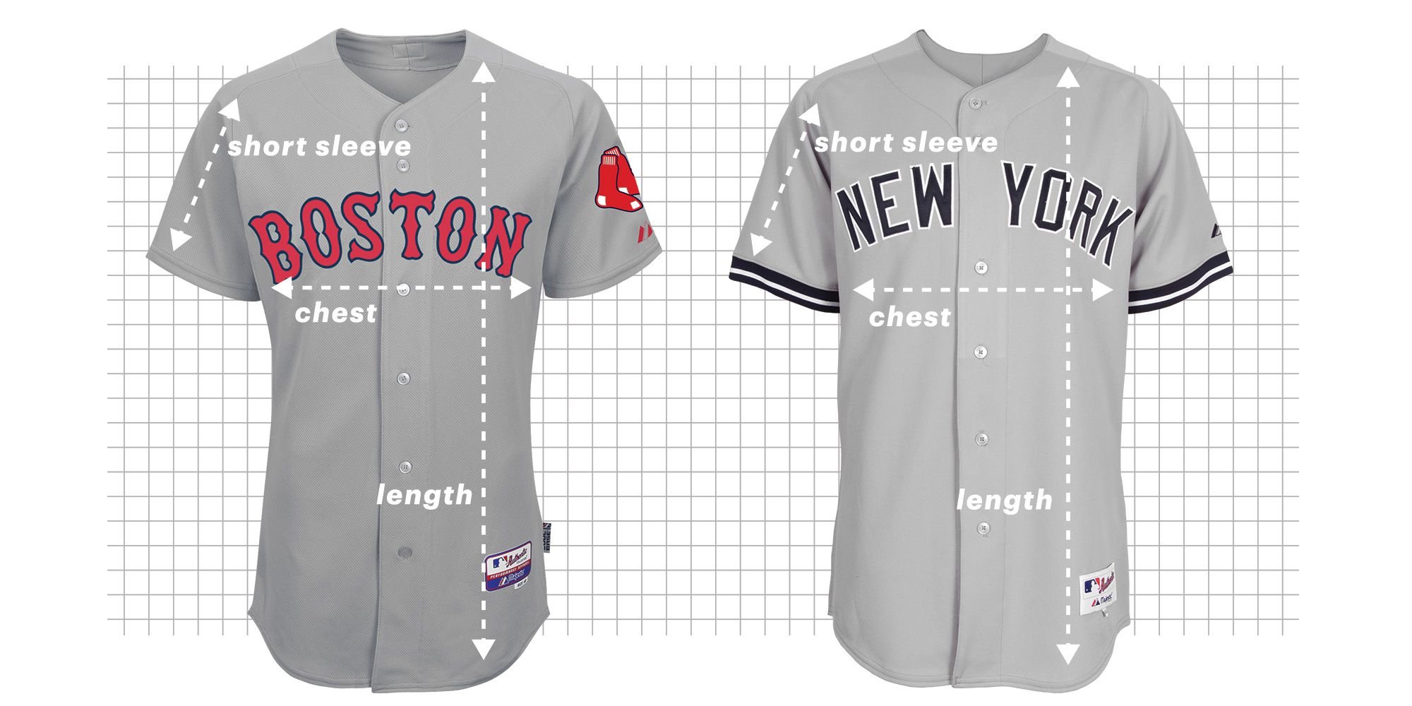 huge selection of fcbe5 c8e2a These Are the Official Differences Between the Yankees and ...