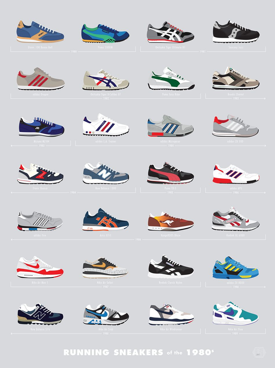 The Coolest Sneakers of the '80s and