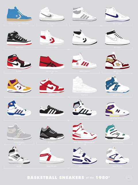 cómo hacer pedidos materiales superiores Tener cuidado de The Coolest Sneakers of the '80s and '90s, Charted