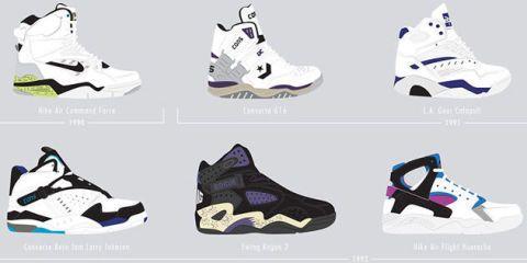 fila basketball shoes 90s