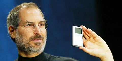 People Apparently Care More About the iPod Than the Apple Watch