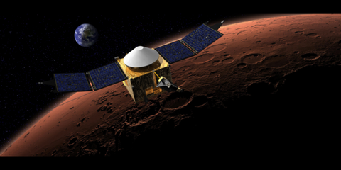 NASA Just Revealed the First Finds from Mars Probe MAVEN