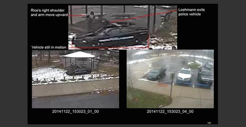 This Frame-by-Frame Surveillance Footage Shows the Moment Cleveland Police Shot Tamir Rice