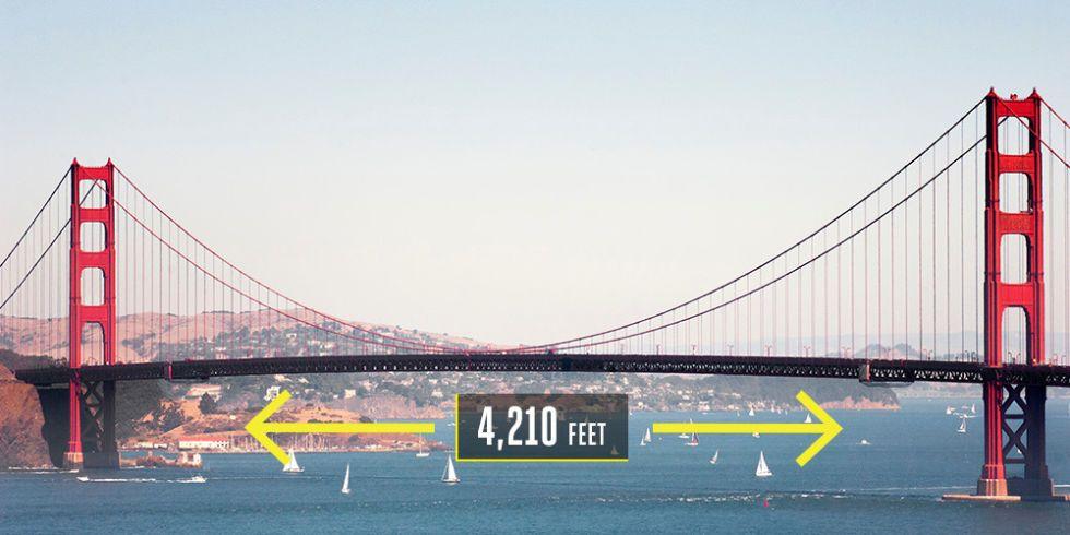 The 20 Most Impressive Bridges in the World