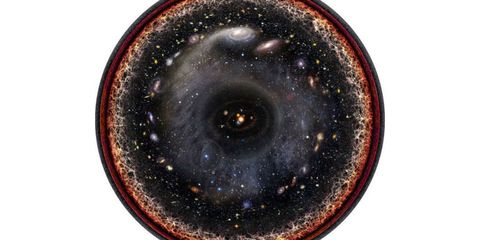 This Hypnotizing Illustration Depicts the Entire Known Universe