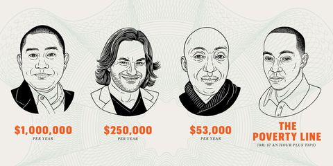 4 Men with 4 Very Different Incomes Open Up About the Lives They Can Afford