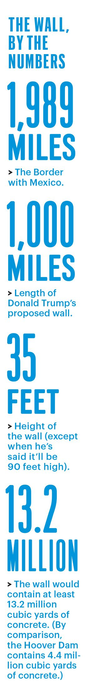 At the Border, You Either Want Donald Trump\'s Wall or Know It\'ll ...