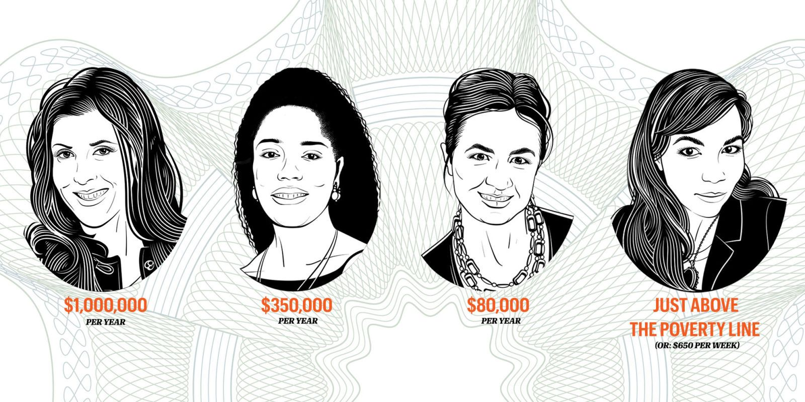 4 Women with 4 Very Different Incomes Open Up About the