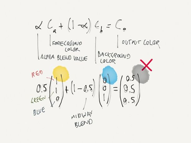 Something Cool We Saw Online: Color Technology?