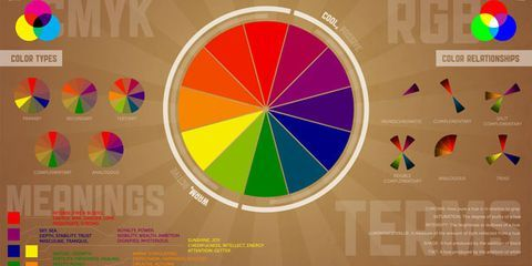 Colorfulness, Text, Orange, Font, Magenta, Circle, Graphic design, Graphics, Advertising, Brand,