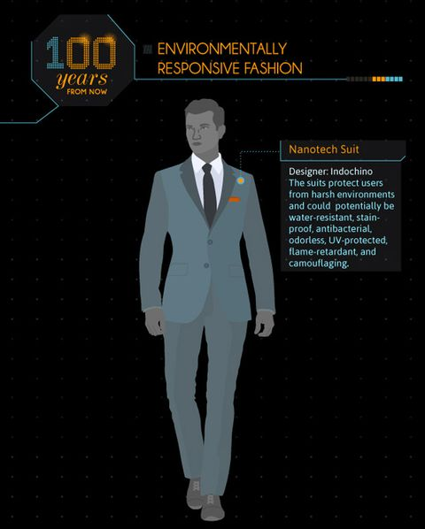11dbf8545 New Survey Says Tech is the Future of Fashion - Fashion Technology 2014