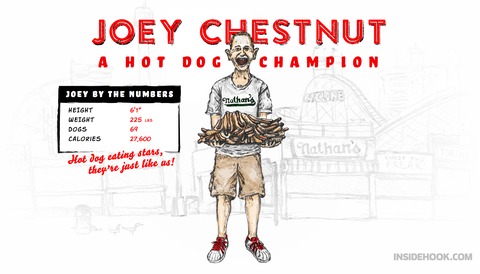 Joey Chestnut, Hot Dog Champion, By the Numbers