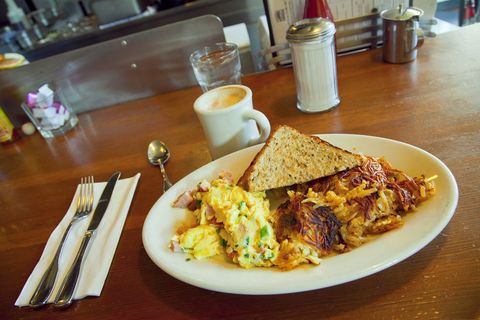 Is Breakfast A Scam?