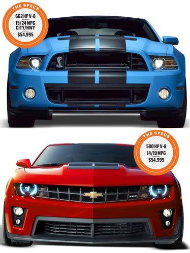 2012 Esquire Car Awards Third Cars - Best Dream Cars