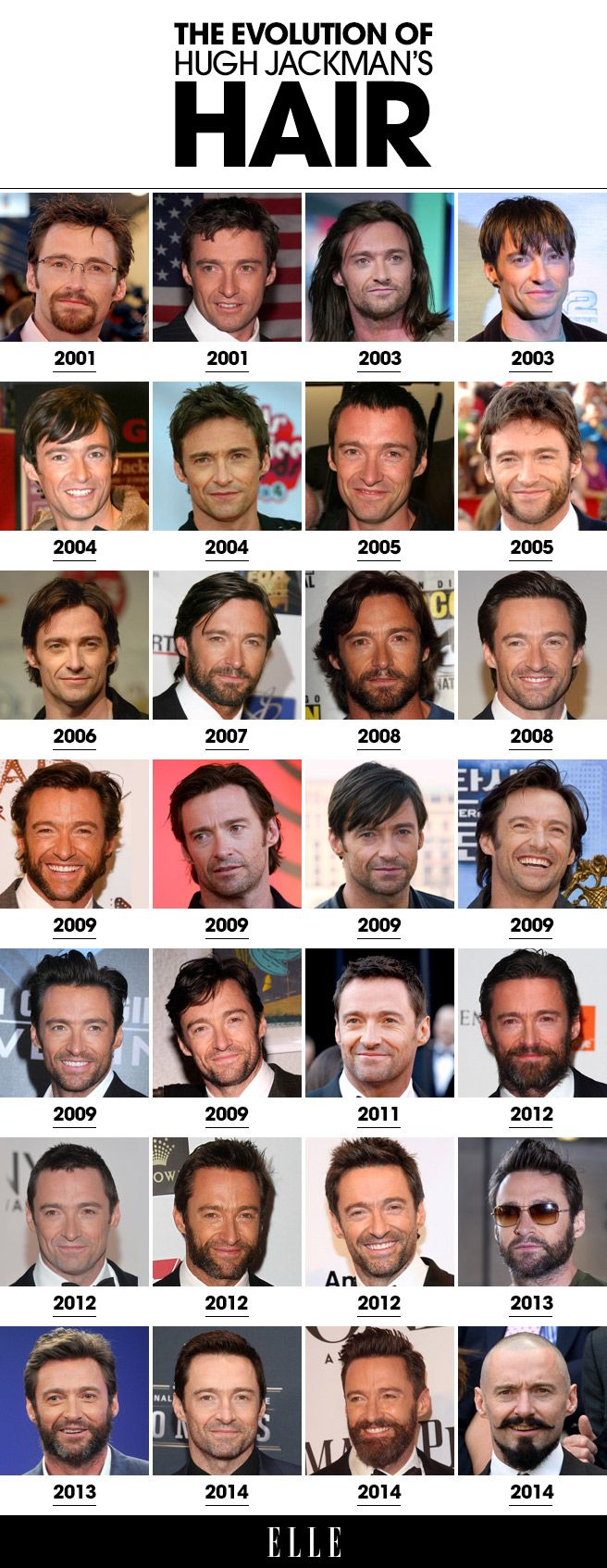 Hugh Jackmans Hair Evolution Best Hairstyles For Men - Beckham's hairstyle history