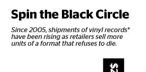 chart showing rising vinyl sales